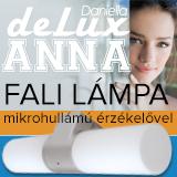 Anna lámpatest